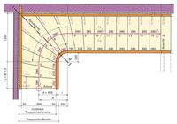 Bekannt Brüstungshöhe balkon: Treppen verziehen rechnerisch HH74